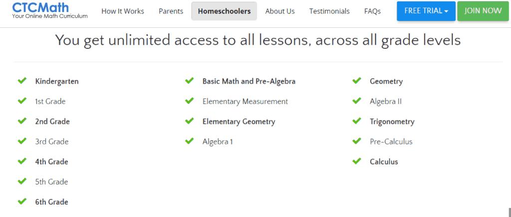 CTCMath: The Homeschool Math Program For Teens That Hate Math